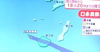 口永良部島の噴火